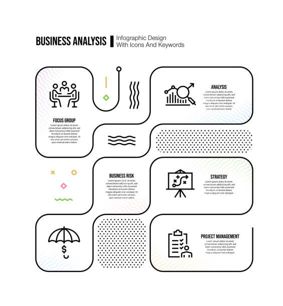 infografik-designvorlage mit schlüsselwörtern und symbolen für die geschäftsanalyse - storytelling grafiken stock-grafiken, -clipart, -cartoons und -symbole