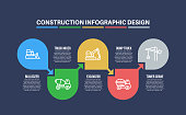 Infographic design template with construction keywords and icons