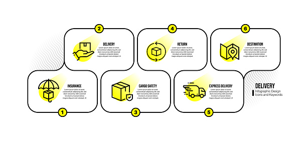 Infographic design template with delivery keywords and icons