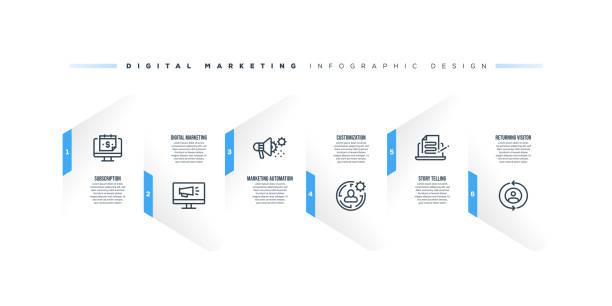infografik-designvorlage mit digitalen marketing-schlüsselwörtern und icons - storytelling grafiken stock-grafiken, -clipart, -cartoons und -symbole