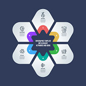 Infographic design template with ecology keywords and icons