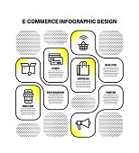 Infographic design template with e-commerce keywords and icons