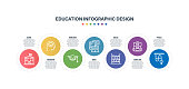 Infographic design template with education keywords and icons