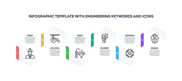 Infographic design template with engineering keywords and icons