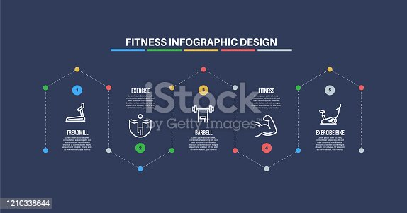 Infographic design template with fitness keywords and icons