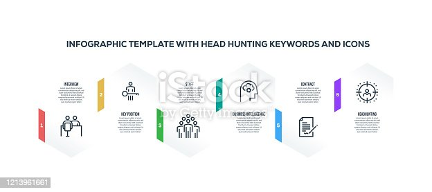 Infographic design template with head hunting keywords and icons