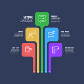 Infographic design template with message keywords and icons