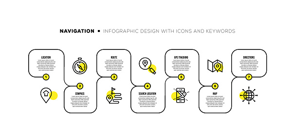 Infographic design template with navigation keywords and icons