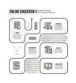 Infographic design template with online education keywords and icons