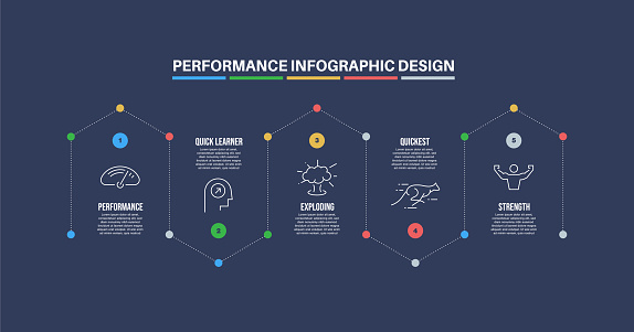 Infographic design template with performance keywords and icons