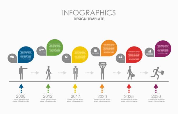 あなたのデータのための場所とインフォグラフィックデザインテンプレート。ベクターイラスト。 - 人の年齢点のイラスト素材/クリップアート素材/マンガ素材/アイコン素材
