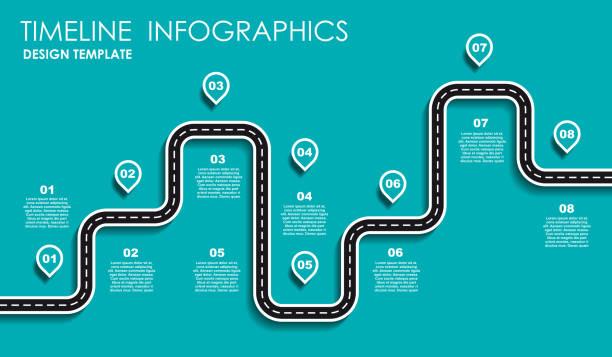 ilustraciones, imágenes clip art, dibujos animados e iconos de stock de plantilla de diseño infográfico con lugar para sus datos. ilustración vectorial. - road trip