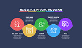 Infographic design template with real estate keywords and icons