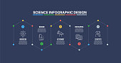 Infographic design template with science keywords and icons