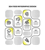 Infographic design template with sea food keywords and icons
