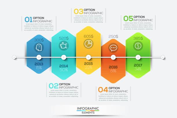 infographische designvorlage mit timeline und 5 miteinander verbundenen sechseckigen elementen - storytelling grafiken stock-grafiken, -clipart, -cartoons und -symbole