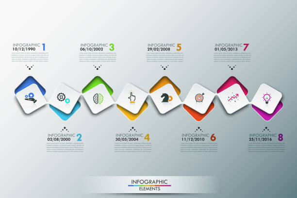 Infographic design template with timeline and 8 connected square elements Infographic design template with timeline and 8 connected square elements, company development steps, achievements. Past and future business projects. Vector illustration for presentation, brochure. number 8 stock illustrations
