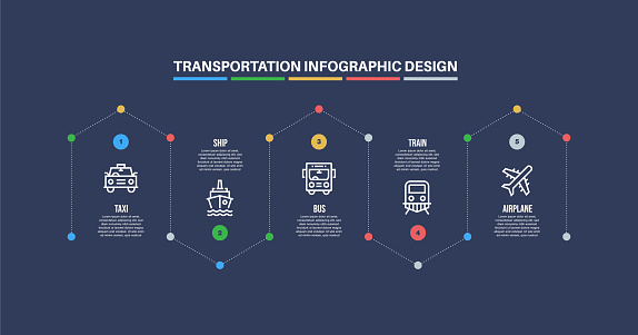 Infographic design template with transportation keywords and icons