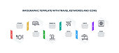 Infographic design template with travel keywords and icons