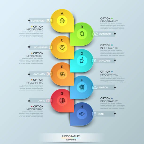 infografische entwurfsvorlage mit vertikaler zeitleiste und 8 angeschlossenen elementen - storytelling grafiken stock-grafiken, -clipart, -cartoons und -symbole