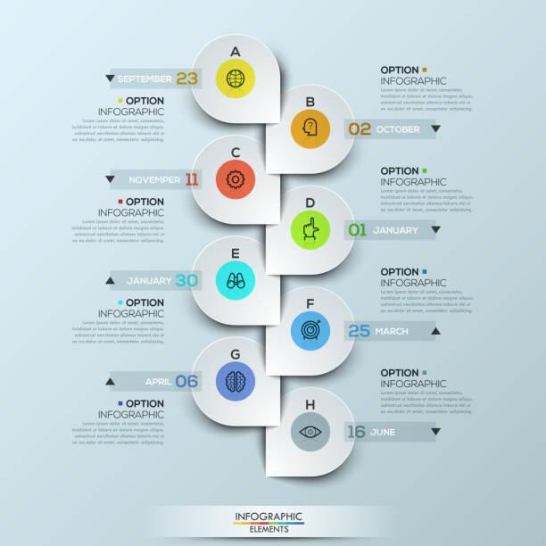 infographische designvorlage mit vertikaler zeitleiste und 8 angeschlossenen icon-abzeichen - storytelling grafiken stock-grafiken, -clipart, -cartoons und -symbole