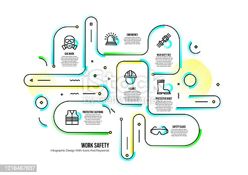 Infographic design template with work safety keywords and icons