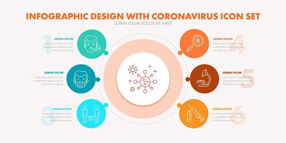 Infographic Design With Coronavirus Icon Set