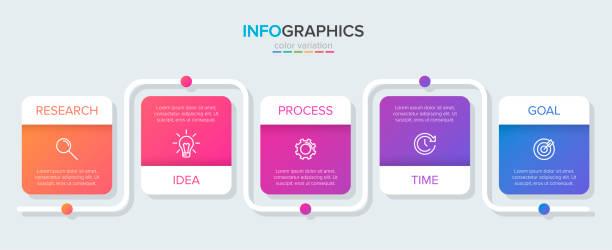 stockillustraties, clipart, cartoons en iconen met infographic-ontwerp met pictogrammen en 5 opties of stappen. dunne lijnvector. infographics business concept. kan worden gebruikt voor info afbeeldingen, stroom grafieken, presentaties, websites, banners, gedrukte materialen. - vijf dingen