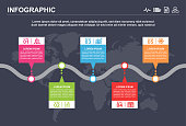 infographic, icon, business, world map, timeline