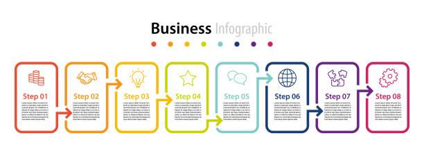 ilustraciones, imágenes clip art, dibujos animados e iconos de stock de paso de diseño 8 elemento infográfico, infochart planificación - infografías para diagramas de flujo