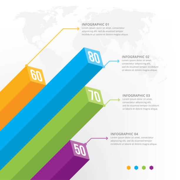 3D infographic element 3D infographic element. Business concept steps or processes, workflow, diagram, graph. 3D infographic element data visualization vector design template bar graph stock illustrations