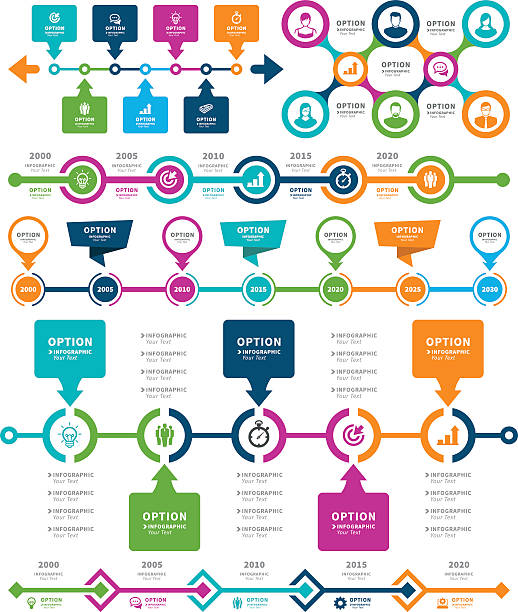 infographic elements and timeline set - flowing stock illustrations, clip art, cartoons, & icons
