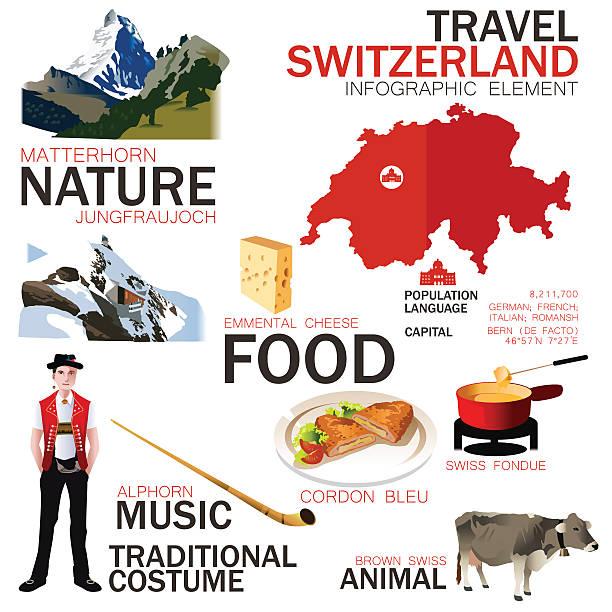 grafika informacyjna elementy dla podróżujących do szwajcarii - instrument dęty stock illustrations