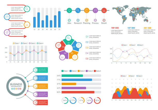 ilustrações de stock, clip art, desenhos animados e ícones de infographic elements set. infographics dashboard template with graph, flow chart, diagram. business report and presentation design. modern ui graphic data. vector illustration. - circular economy