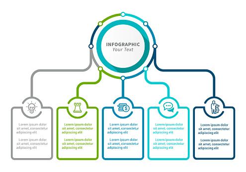 Concepts infographics
