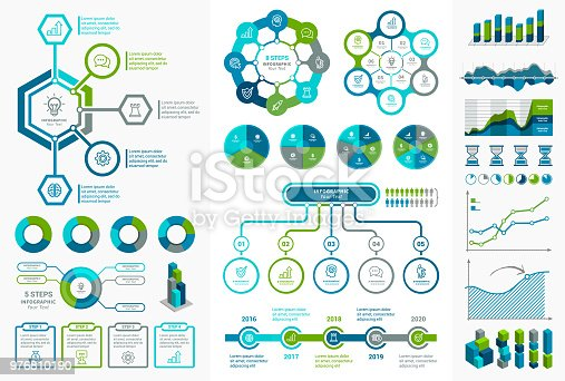 Vecor illustration of the Chart, Circle, Flow Chart, Graph, Symbol