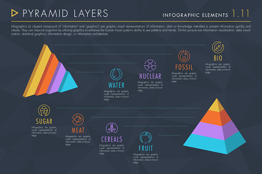Nuclear Pyramid