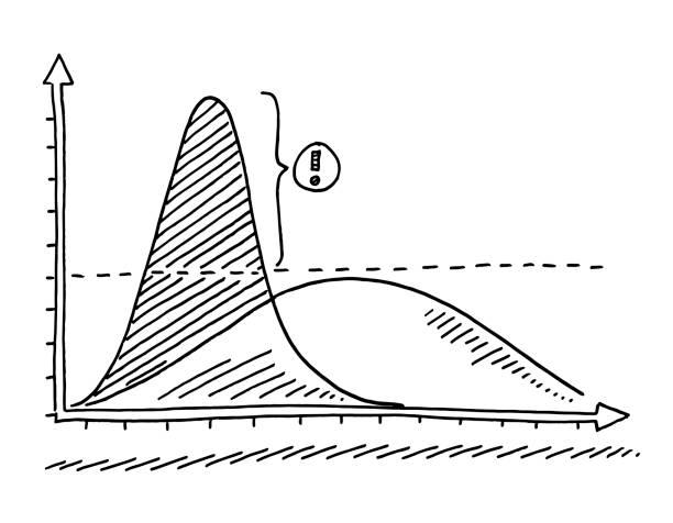 Infographic Flatten The Curve Coronavirus Drawing vector art illustration