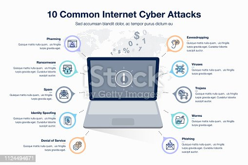 istock Infographic for 10 common internet cyber attacts template with laptop as main symbol 1124494671
