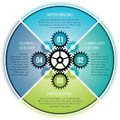 Circular infographic four step cogs design with copyspace.  Global colors used