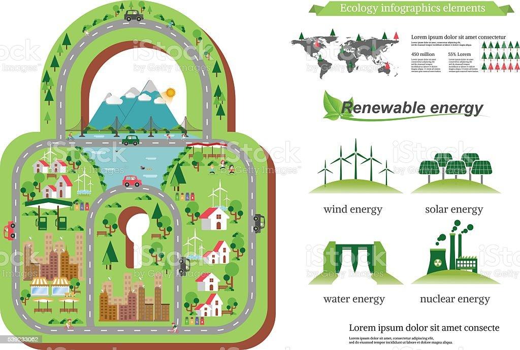 Infográfico Verde ecologia cidade. Ecologia de energia renováveis amigo ilustração de infográfico verde ecologia cidade ecologia de energia renováveis amigo e mais banco de imagens de abstrato royalty-free