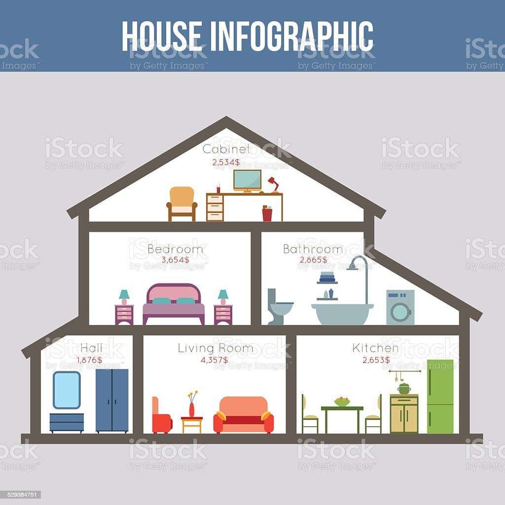 Infographic home vector art illustration