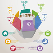 Hexagon 3d cube infographic, icons include medical, education, transportation, people, chart, residential.