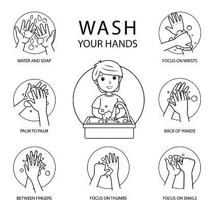 Infographic Illustration About A Boy Showing How To Wash