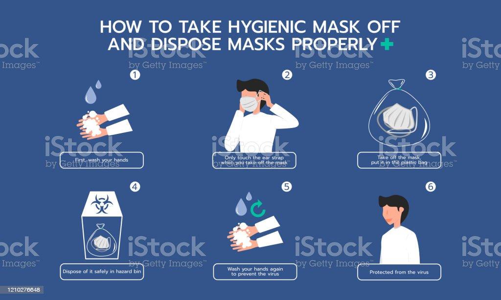 dispose mask