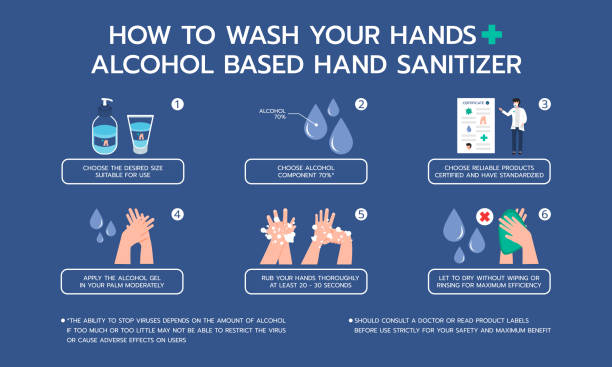 Infographic illustration about how to wash your hand alcohol based hand sanitizer for Prevent virus, hygienic, hygiene. Flat design Precautions : The content in the pictures may not be accurate. Please revise the content before use. rubbing alcohol stock illustrations