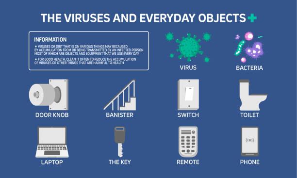 stockillustraties, clipart, cartoons en iconen met infographic illustratie over de virussen en alledaagse objecten. voorkom virus, gezondheidszorg. vlak ontwerp - cell phone toilet