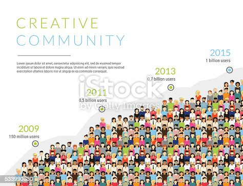 istock Infographic illustration of community members growth 533990630