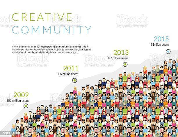 Infographic illustration of community members growth vector id533990630?b=1&k=6&m=533990630&s=612x612&h= il8nrao1x2mhmr6olv6rx7cehe0fhd8hxwmz6xknku=
