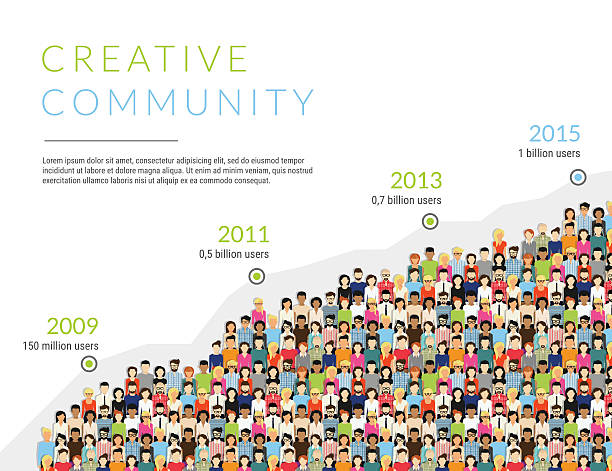 Infographic illustration of community members growth vector art illustration